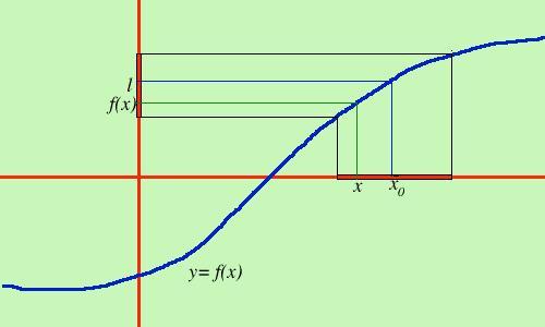 I limiti impariamo la matematica for Punto p esterno ad una circonferenza